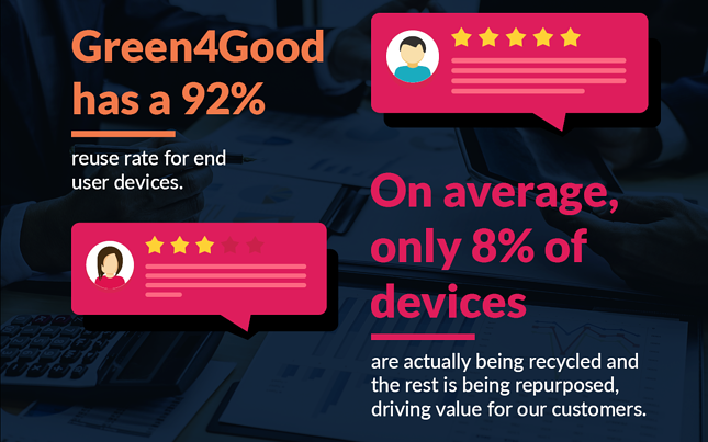 G4G Infographic 2021-08-30 at 1.00.59 PM